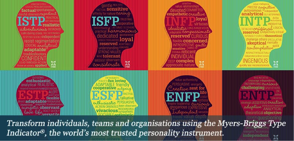 the mbti assessment Mobile friendly free online personality type test to discover your mbti type and the primary results i received from administering the mbti ® personality assessment.