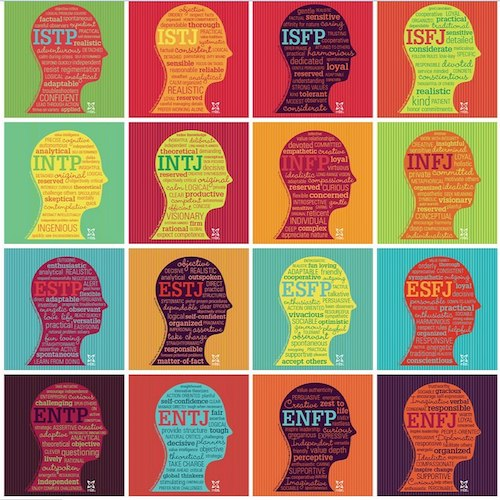 Learn about Self: Myers-Briggs (MBTI)®